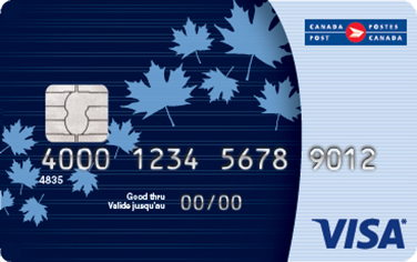 Canada Post Chip and Pin Card